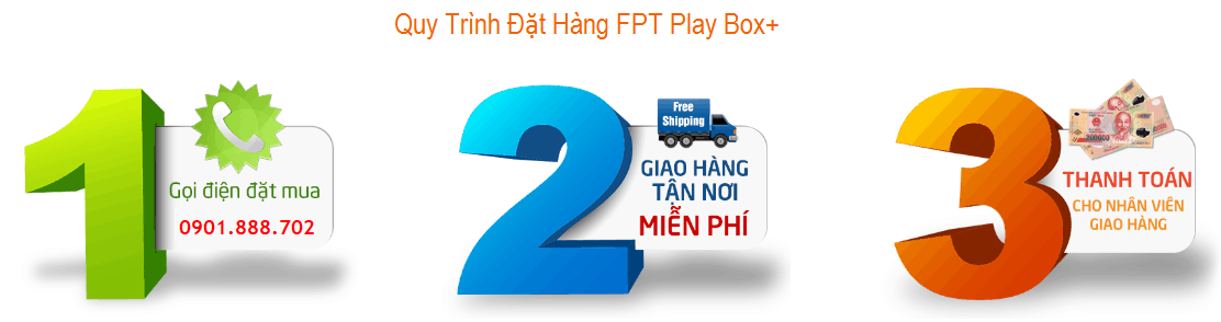 đặt fpt play box online